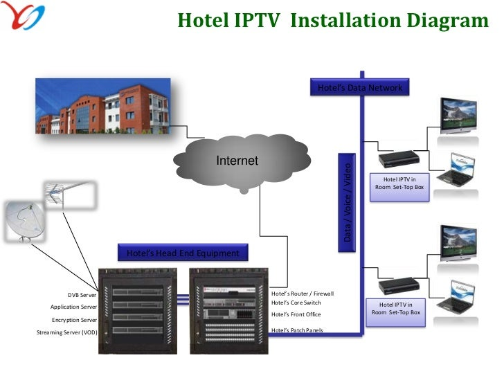 hospitality solution 13 728?cb=1299762808 hospitality solution hotel room wiring diagram at reclaimingppi.co
