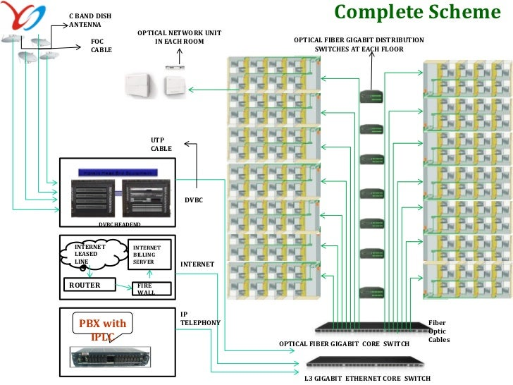 hospitality solution 9 728?cb=1302059538 hospitality solution Basic Phone Wiring Diagram at gsmx.co