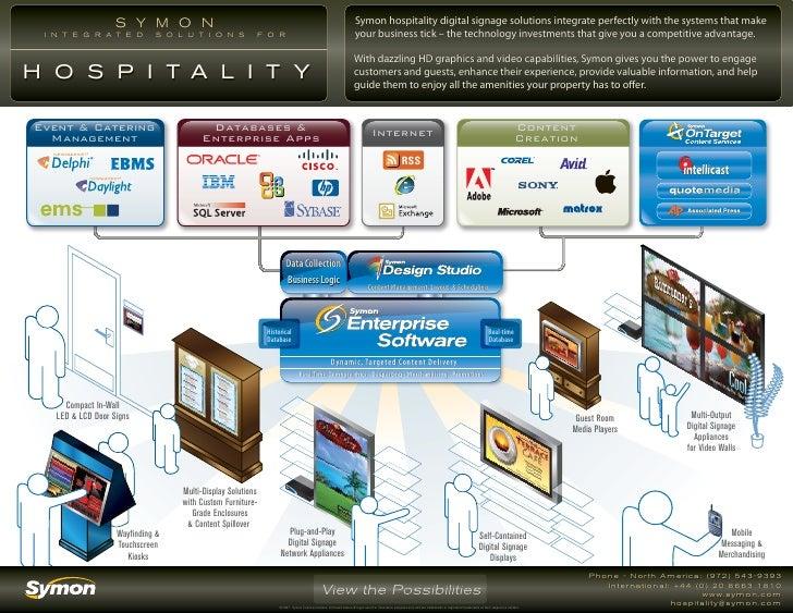 S Y M O N                                                                                        Symon hospitality digital...