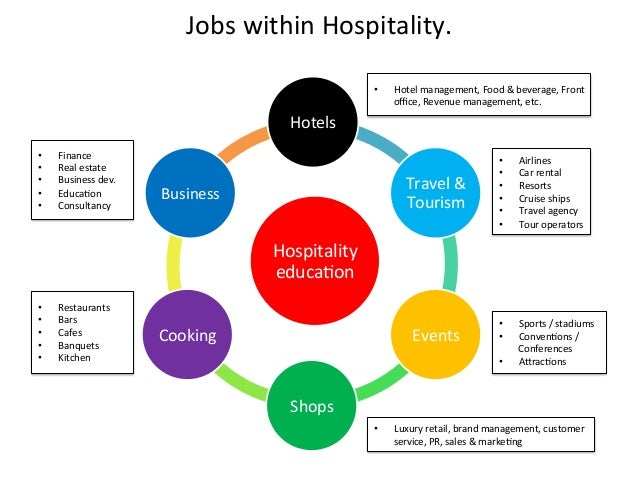 Job Satisfaction in the Hotel Industry: How Significant are Employees' Age and Educational Level