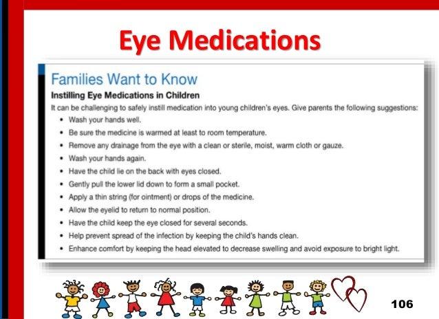 Eye Medications 106
