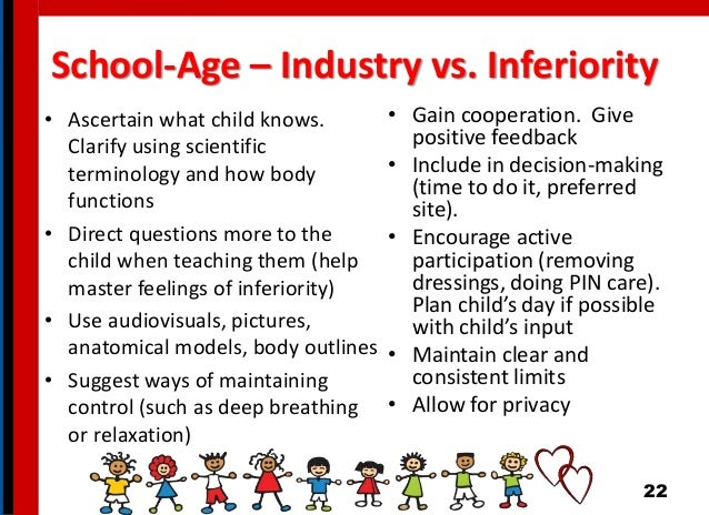 School-Age – Industry vs. Inferiority • Ascertain what child knows. Clarify using scientific terminology and how body func...