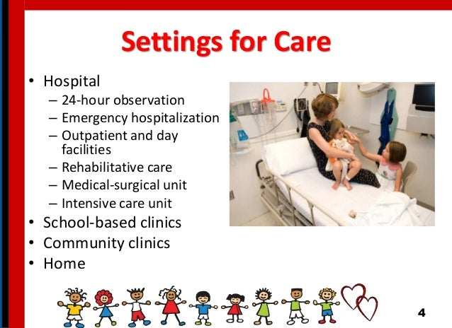 Settings for Care • Hospital – 24-hour observation – Emergency hospitalization – Outpatient and day facilities – Rehabilit...