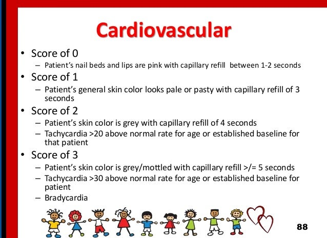Cardiovascular • Score of 0 – Patient's nail beds and lips are pink with capillary refill between 1-2 seconds • Score of 1...