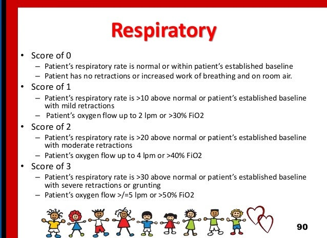 Respiratory • Score of 0 – Patient's respiratory rate is normal or within patient's established baseline – Patient has no ...