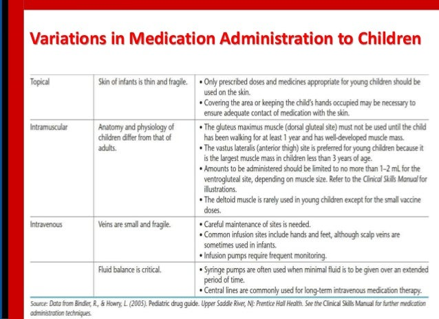 Variations in Medication Administration to Children 95