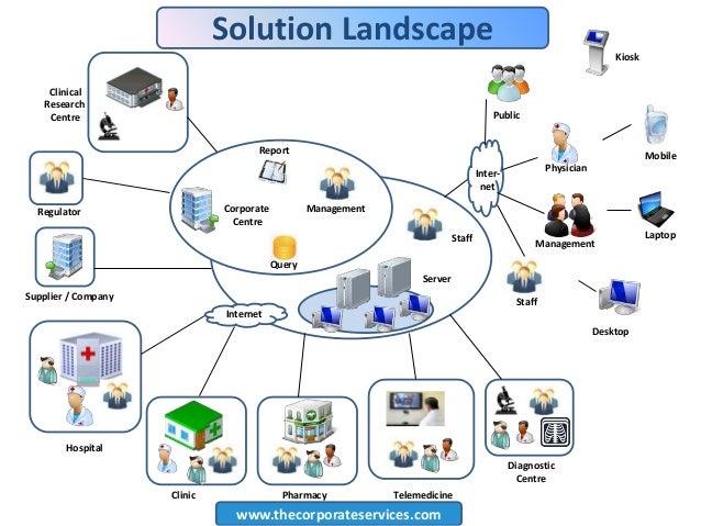 Hospital Management System Project Pdf