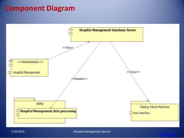 Hospital management system 15 638gcb1373445872 collaboration diagrams 7102013 hospital management system uml page 15 ccuart Choice Image