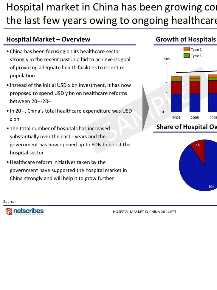 market research for hospital Strategygen 8(a) market research & strategic planning cape statement   market research on best practices and consult with hospital administrators and.