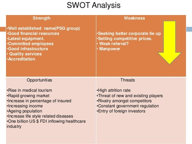 swot for radiology department
