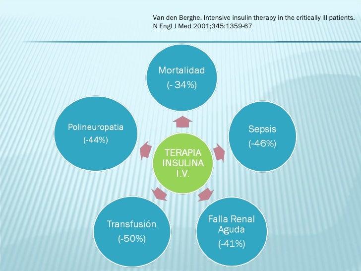Prospective randomised study of intensive insulin ...