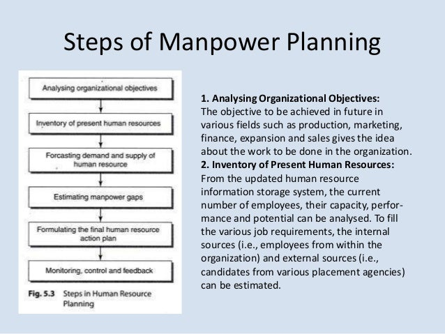 Physician manpower planning in the era of employment – are you asking the right questions