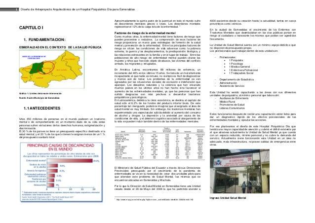 1 Diseño de Anteproyecto Arquitectónico de un Hospital Psiquiátrico Día para Esmeraldas CAPITULO I 1. FUNDAMENTACION: ESME...