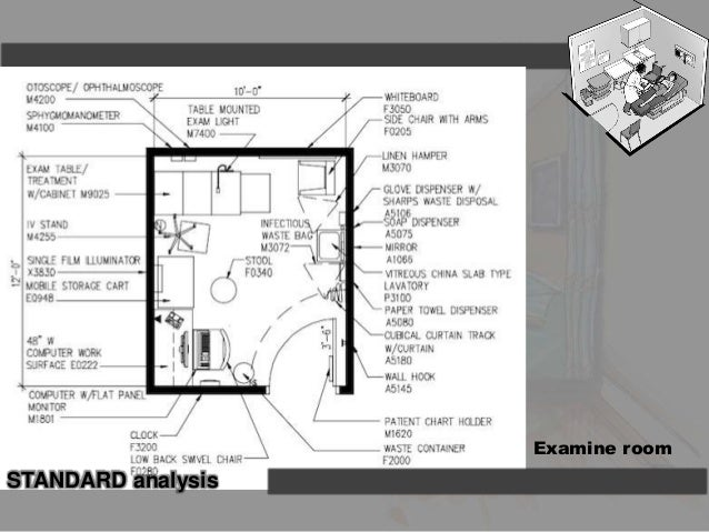 Hospital report for X ray room floor plan
