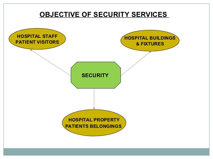 Hospital Security Services. Auto Insurance Payments Oil Change Coralville. How To Clean Fuel Injection Mesa High School. Interest Rates 20 Year Fixed Running A Bar. Nursing Programs In New Hampshire. Small Business Accept Credit Cards. The Ranch Treatment Center Cheap Phone Calls. Performing Arts Colleges In Texas. Mechanical Engineering Salary In Usa