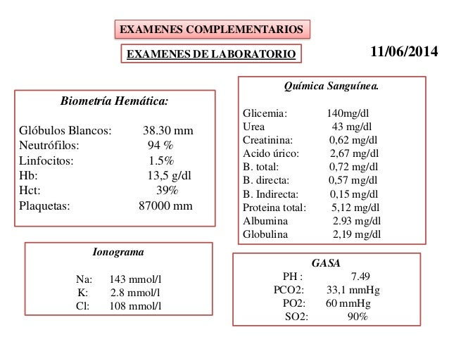 how to change mmol l to mg dl