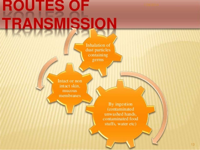 ROUTES OF TRANSMISSION  1/28/2014  Inhalation of dust particles containing germs  Intact or non intact skin, mucous membra...