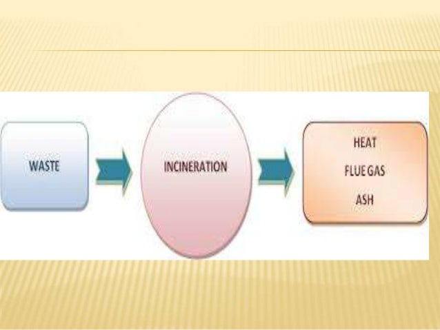   2.Chemical disinfection:    Commonly Used for treatment of liquid infectious waste eg.blood,urine,stool and hospital s...