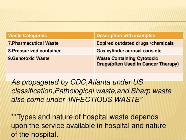 Waste Categories  Description with examples  7.Pharmacutical Waste  Expired outdated drugs /chemicals  8.Pressurized conta...