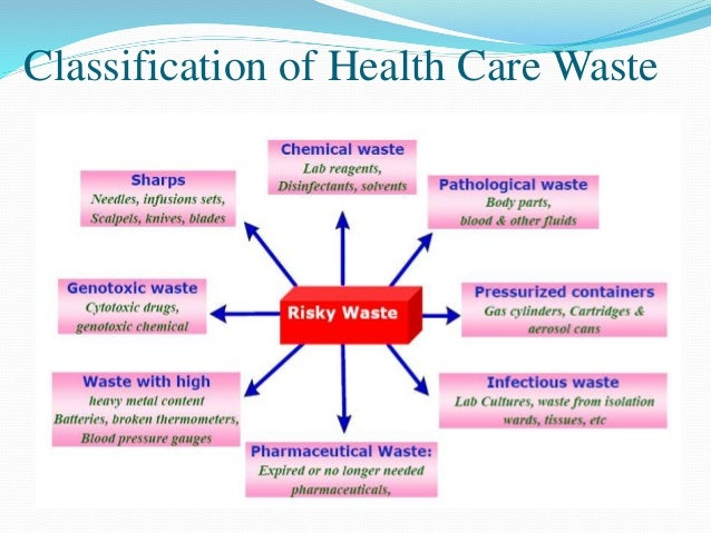 kitchen set pvc with Hospital Waste Management 47700029 on Hospital Waste Management 47700029 in addition 32363758326 additionally 32677323082 likewise Silicone Sealer White Bath 280ml Bostik likewise 404588608.