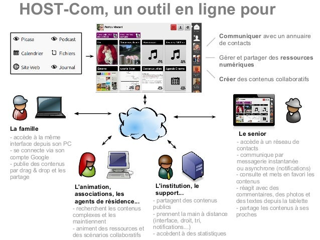 Présentation HOST-Communication / Webnapperon 2 Slide 2