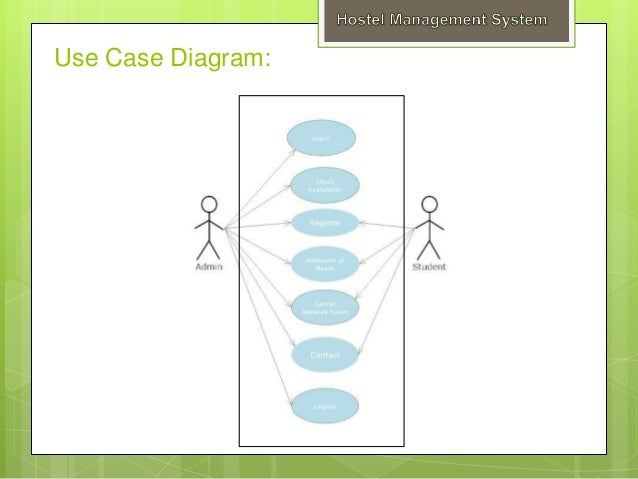 Hostel Managements System