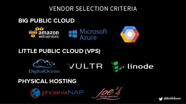 Хостинг для большого проекта rf online хостинг сервер