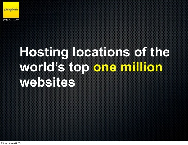 pingdom.com                  Hosting locations of the                  world's top one million                  websitesFr...