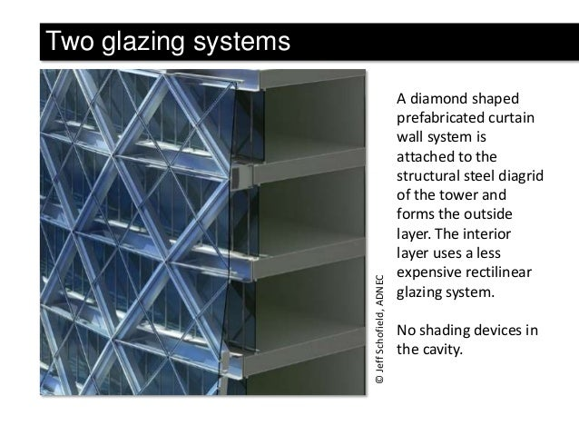 Types Of Curtain Wall Systems : Two types of curtain wall menzilperde