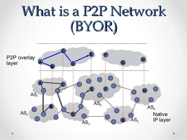 P2P Security