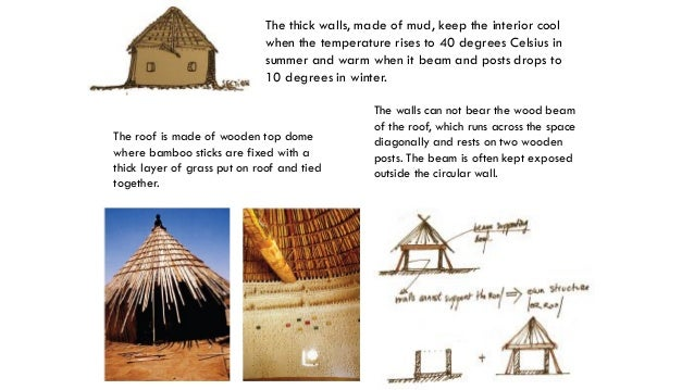 Vernacular Architecture In Hot And Dry Climate