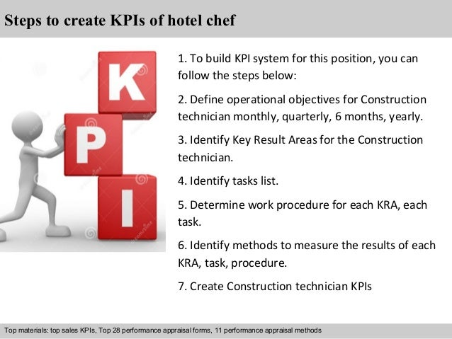 Steps to create KPIs of hotel chef  1. To build KPI system for this position, you can  follow the steps below:  2. Define ...