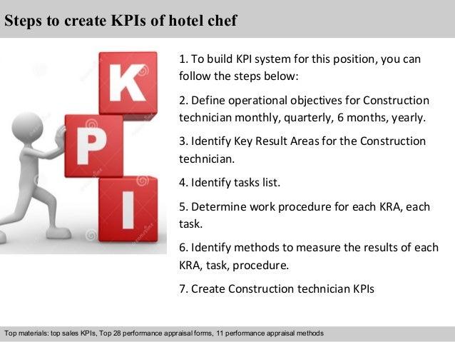 hotel chef kpi