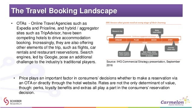 expedia market research Expedia, inc expedia, inc - strategy and swot report, - is a source of comprehensive company data and information the report covers the company's - market research report and industry.