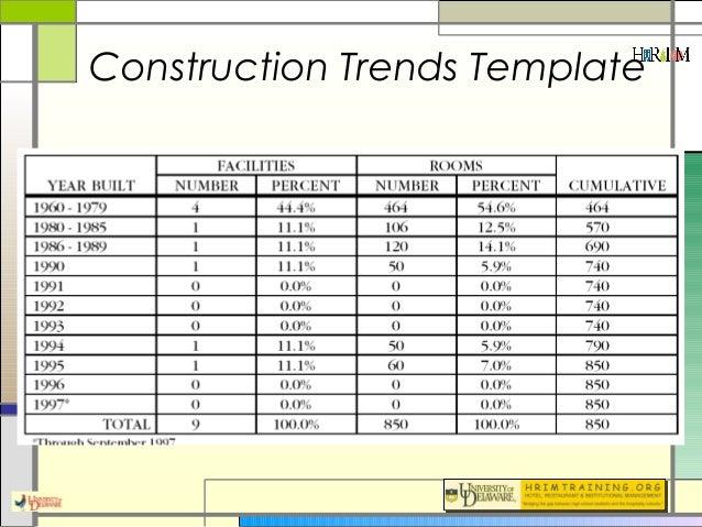 feasibility analysis template - Romeo.landinez.co