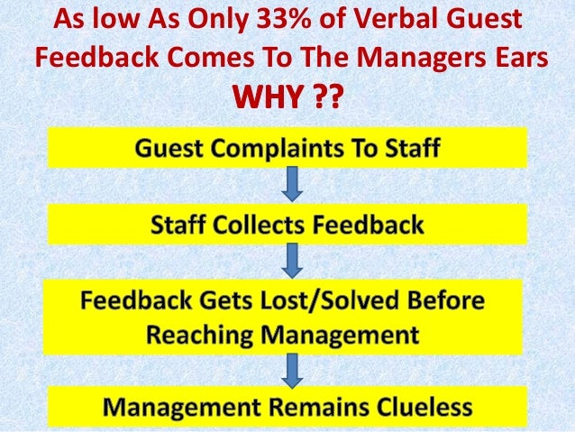satisfaction levels in hotel industry Customer satisfaction strategies for the hospitality industry  the 2006 study and  satisfaction with guest room has declined within one point of its lowest level in.