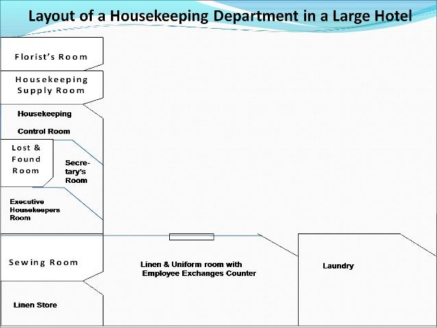 functions and roles in housekeeping Housekeeping manager job description, duties housekeeping manager job description, duties, and responsibilities the housekeeping manager's role also.