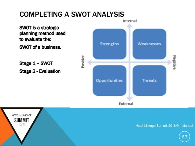 swot analysis raffles hotel Between hotel hyatt, uk and hotel the cox today swot analysis includes the strength, weakness, opportunities and threat of an organisation has in the.