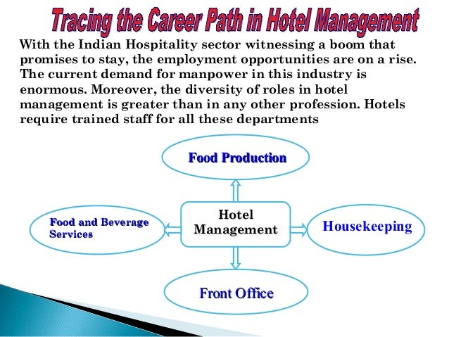 Professional management training to help you to achieve a truly rewarding career working in an exciting hotel industries