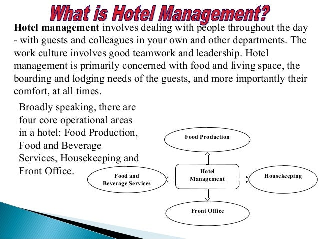 Food Production Hotel ManagementFood and Beverage Services Housekeeping Front Office Hotel management involves dealing wit...