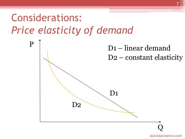 att price elasticity and demand