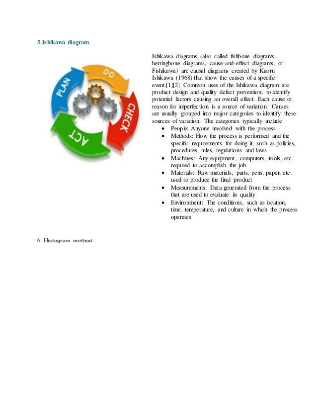 Hotel quality management 6 5hikawa diagram ccuart Choice Image