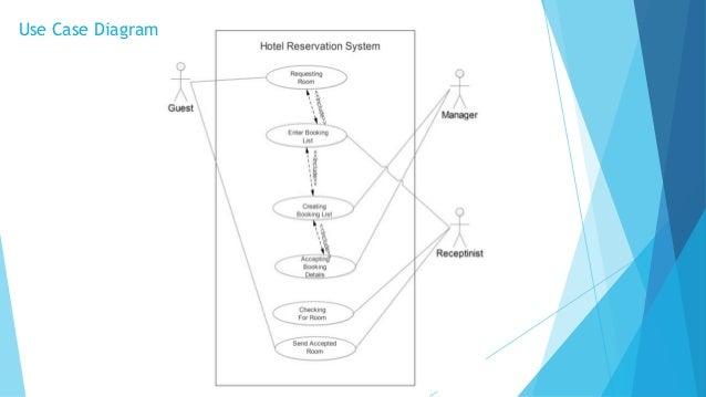 hotel reservation system use case diagram for job portal