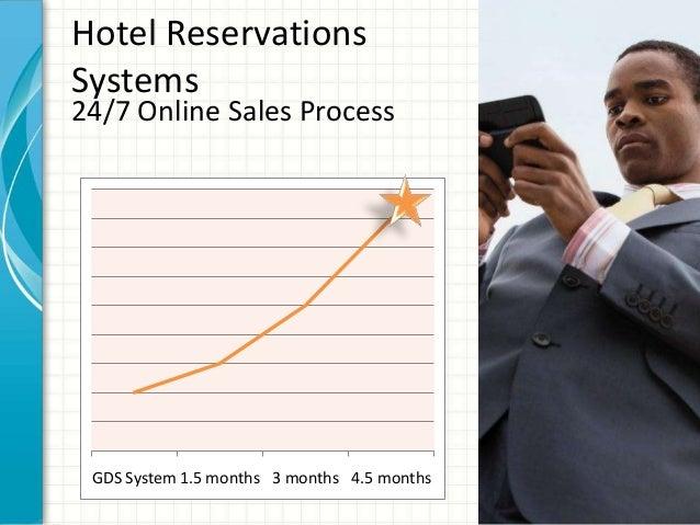 Literature online resort reservation