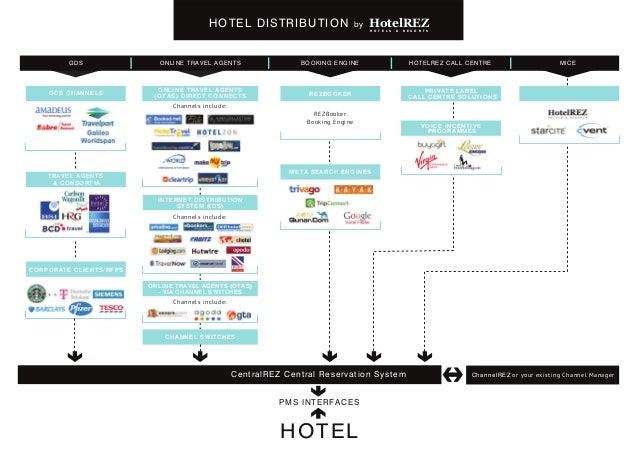 Webmail casino distribution
