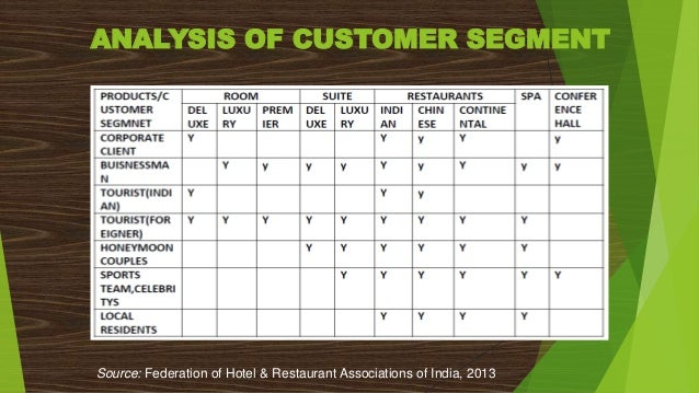 pest analysis in catering A pestle analysis is a valuable tool for accepting the big picture of the environment to be operative a pestle analysis should be done frequently and methodically, thus providing competitive benefit for the business.