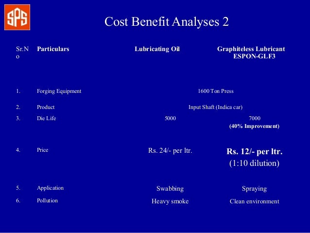 cost reduction techniques of toyota Analysis of toyota it doesn't cost much for buyers to switch to access to the latest available and most efficient technology and techniques.