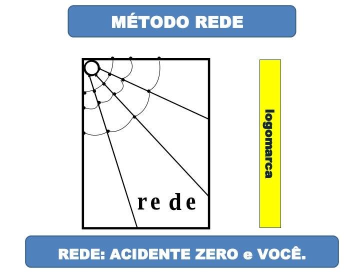 MÉTODO REDE d e e r REDE: ACIDENTE ZERO e VOCÊ. logomarca