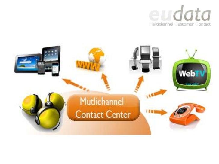 Customer Experience      Your      Your    ………..………..    ………..………..     Website     Website    ………..………..    ………..   ……….....