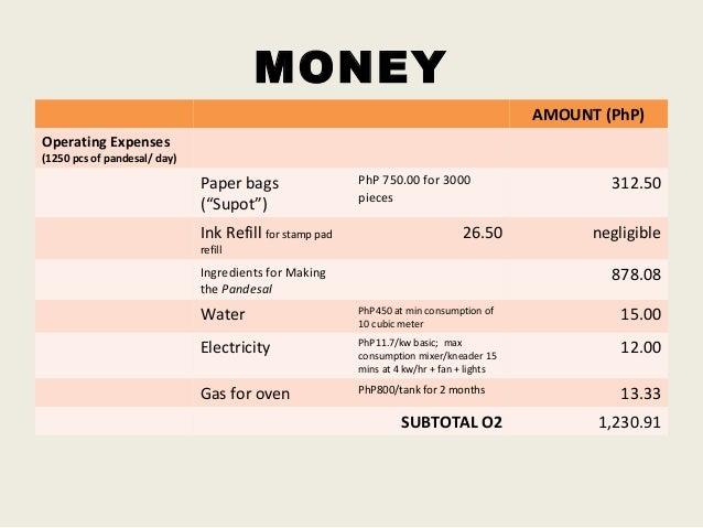 Pandesal business plan